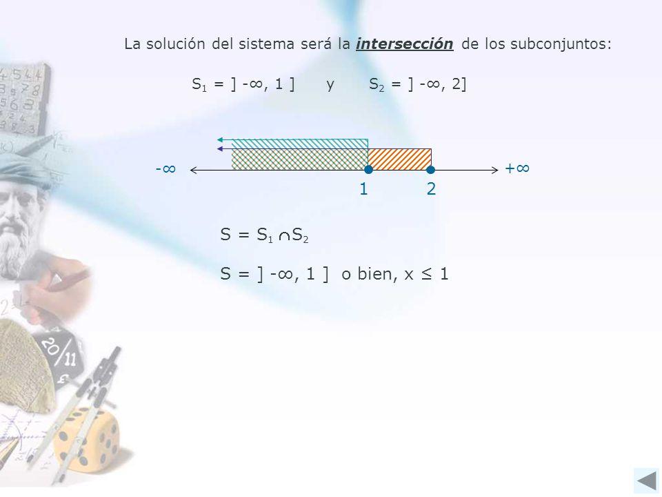 La solución del sistema será la intersección de los subconjuntos: S 1 = ] -, 1 ] yS 2 = ] -, 2] - 2 + 1 S = S 1S 2 S = ] -, 1 ] o bien, x 1