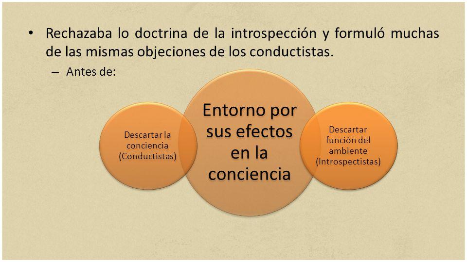 Rechazaba lo doctrina de la introspección y formuló muchas de las mismas objeciones de los conductistas. – Antes de: Entorno por sus efectos en la con