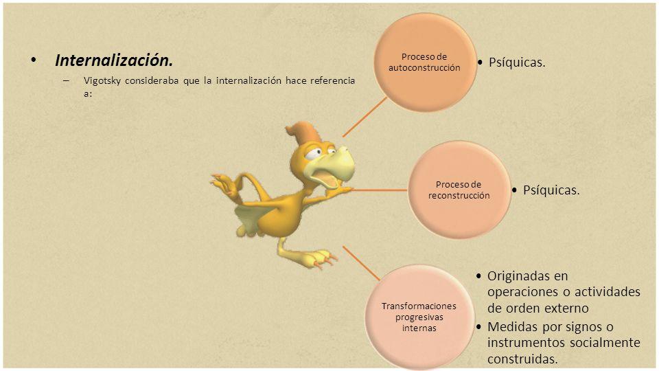 Internalización. – Vigotsky consideraba que la internalización hace referencia a: Proceso de autoconstrucción Psíquicas. Proceso de reconstrucción Psí