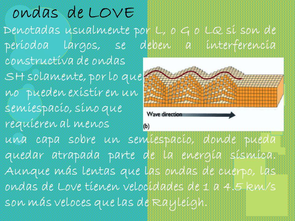 ondas de LOVE Denotadas usualmente por L, o G o LQ si son de periodoa largos, se deben a interferencia constructiva de ondas SH solamente, por lo que no pueden existir en un semiespacio, sino que requieren al menos una capa sobre un semiespacio, donde pueda quedar atrapada parte de la energía sísmica.