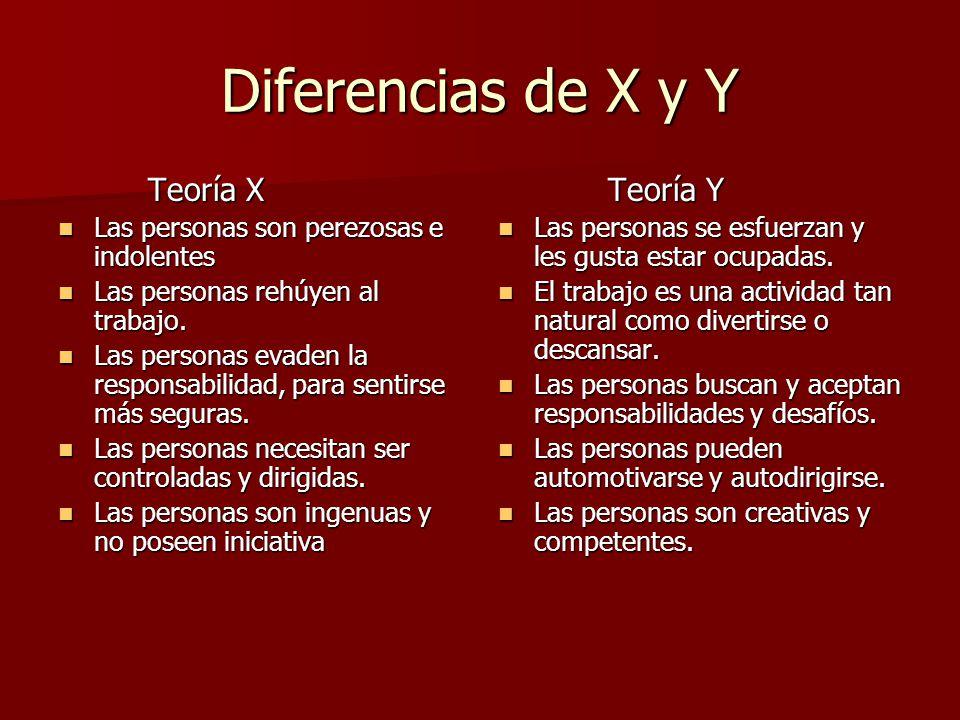 Diferencias de X y Y Teoría X Teoría X Las personas son perezosas e indolentes Las personas son perezosas e indolentes Las personas rehúyen al trabajo