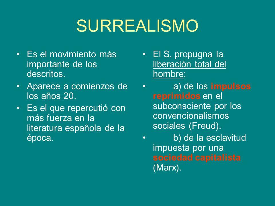 SURREALISMO Es el movimiento más importante de los descritos. Aparece a comienzos de los años 20. Es el que repercutió con más fuerza en la literatura