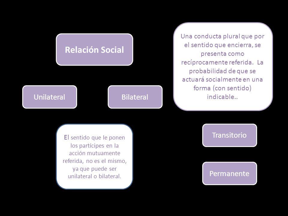 Relación Social Transitorio Permanente Una conducta plural que por el sentido que encierra, se presenta como recíprocamente referida.