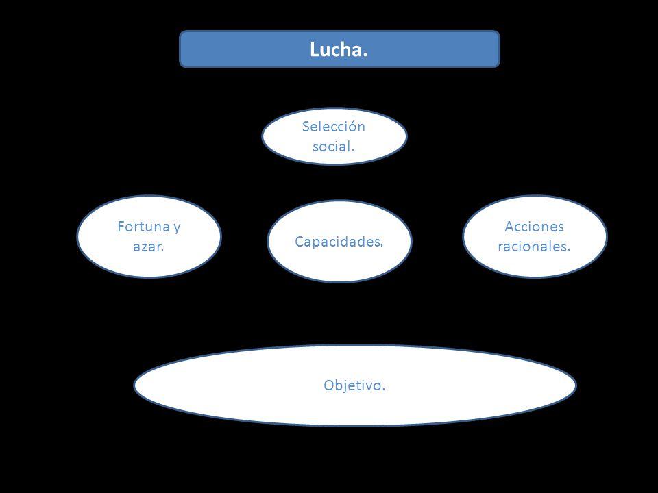 Lucha. Selección social. Fortuna y azar. Capacidades. Acciones racionales. Objetivo.