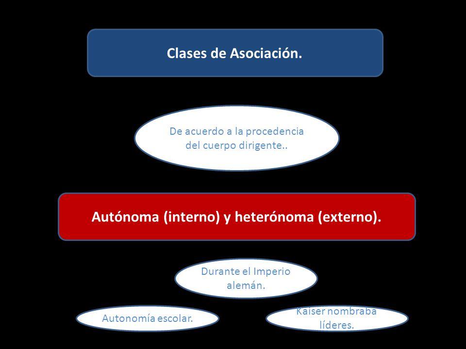 Clases de Asociación.Autónoma (interno) y heterónoma (externo).