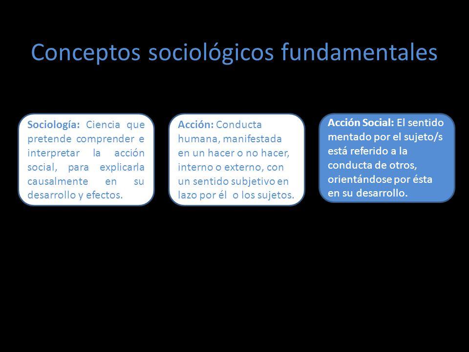 Conceptos sociológicos fundamentales Sociología: Ciencia que pretende comprender e interpretar la acción social, para explicarla causalmente en su desarrollo y efectos.