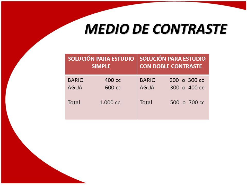 SOLUCIÓN PARA ESTUDIO SIMPLE SOLUCIÓN PARA ESTUDIO CON DOBLE CONTRASTE BARIO 400 cc AGUA 600 cc Total 1.000 cc BARIO 200 o 300 cc AGUA 300 o 400 cc To