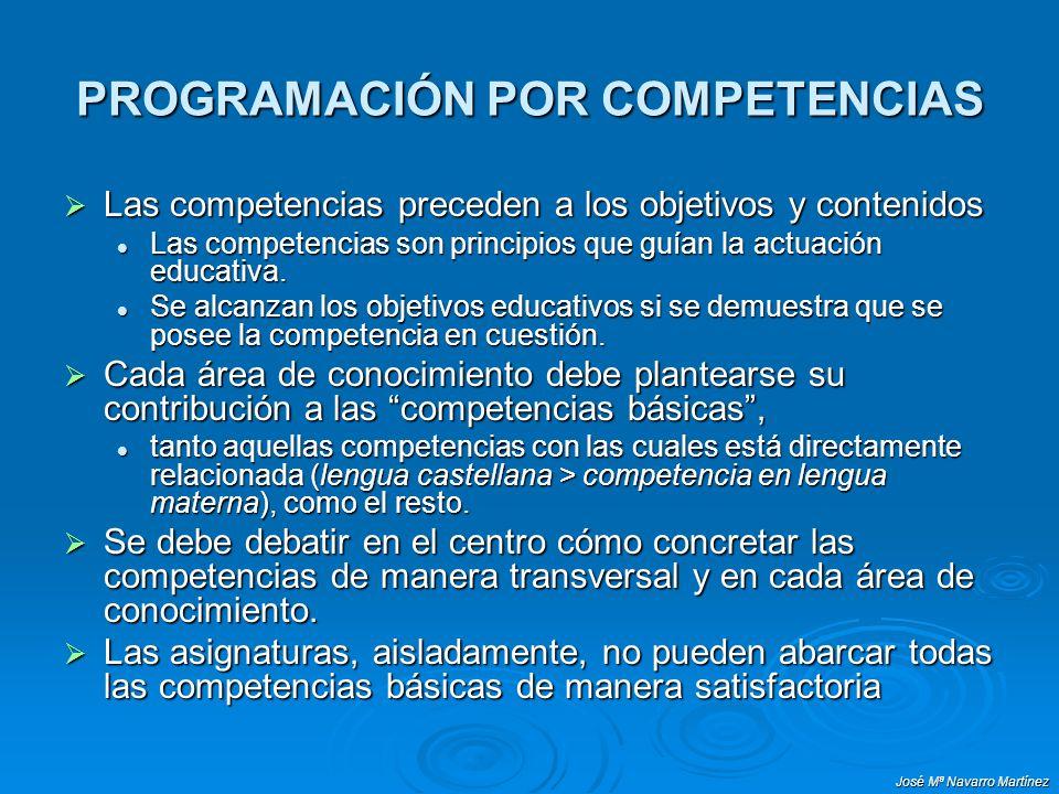 José Mª Navarro Martínez PROGRAMACIÓN POR COMPETENCIAS Las competencias preceden a los objetivos y contenidos Las competencias preceden a los objetivo