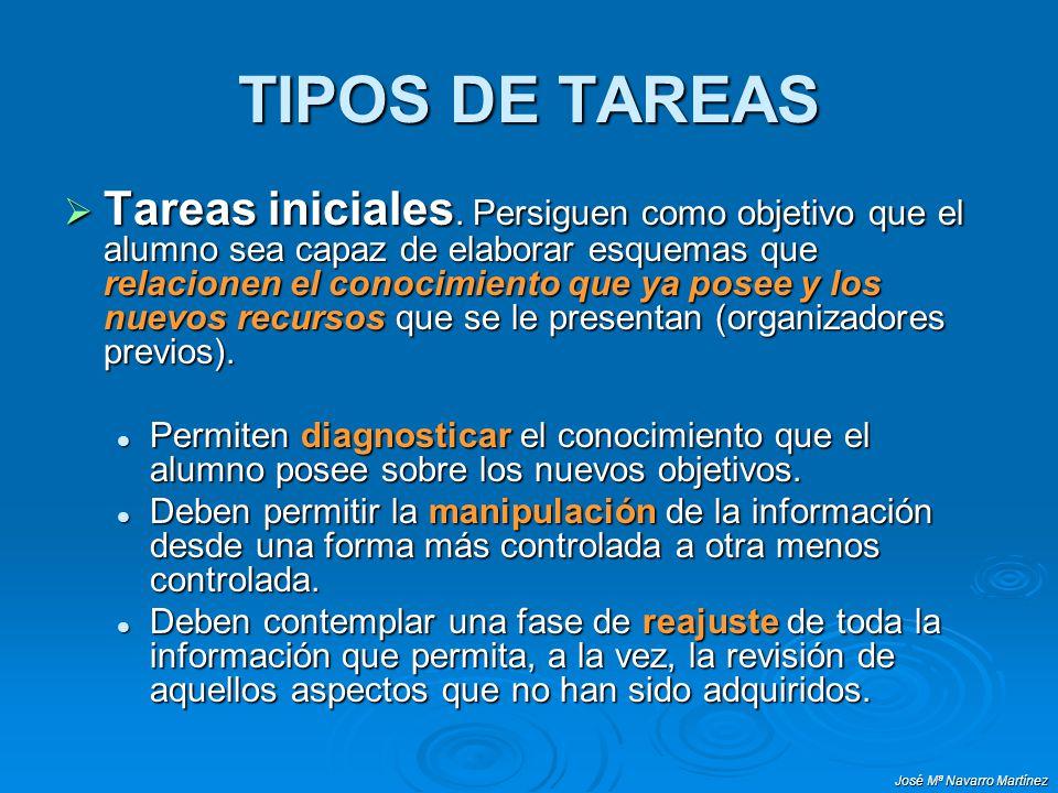 José Mª Navarro Martínez TIPOS DE TAREAS Tareas iniciales. Persiguen como objetivo que el alumno sea capaz de elaborar esquemas que relacionen el cono