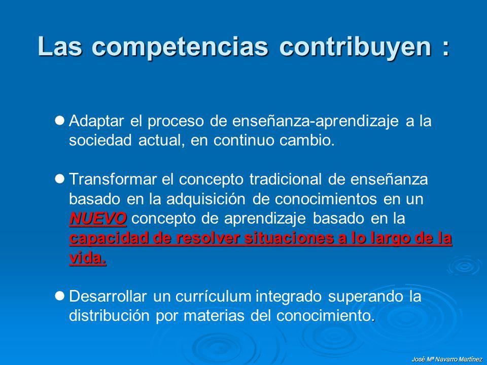 José Mª Navarro Martínez NOTICIA RESUMEN TÍTULO CONSECUENCIAS RELATO PERIODÍSTICO SUCESOS EPISODIOSCOMENTARIOS REACCIONES (orales) ENTRADA ANTECEDENTES SUCESOS ACTUALES SUCESOS/ACCIONES CONSECUENTES Consta de tiene tienen contiene tienen contienen