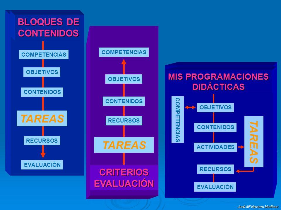 José Mª Navarro Martínez CRITERIOSEVALUACIÓN COMPETENCIAS OBJETIVOS CONTENIDOS RECURSOS TAREAS MIS PROGRAMACIONES DIDÁCTICAS COMPETENCIAS OBJETIVOS CO