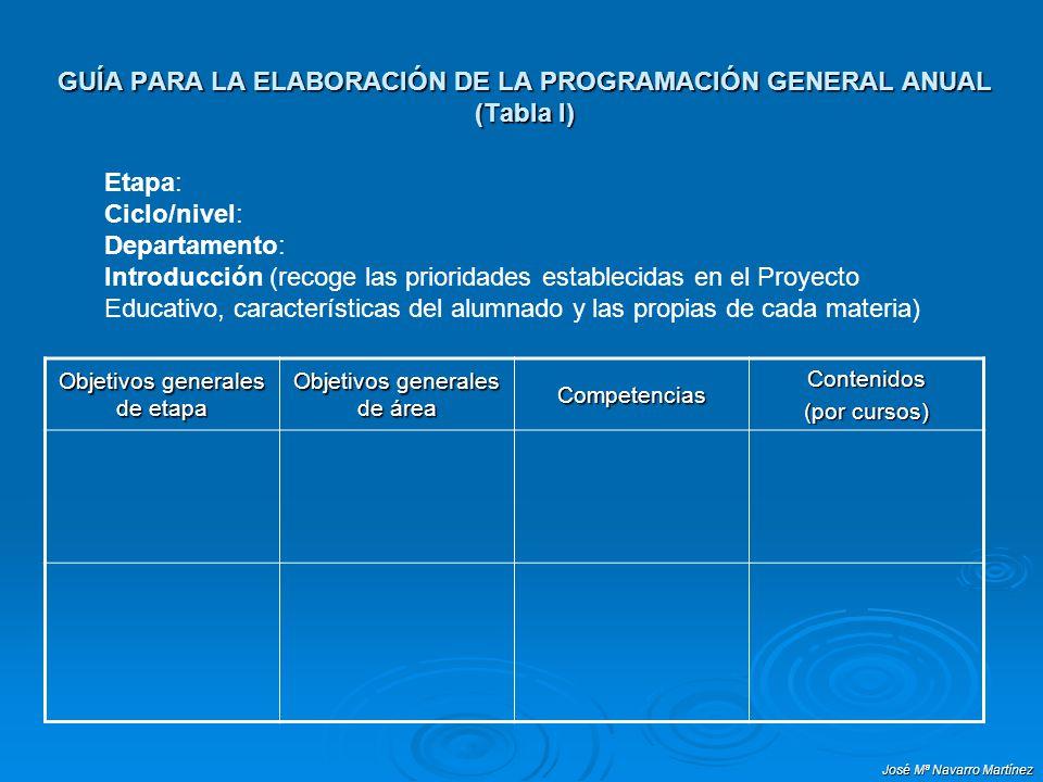 José Mª Navarro Martínez GUÍA PARA LA ELABORACIÓN DE LA PROGRAMACIÓN GENERAL ANUAL (Tabla I) Objetivos generales de etapa Objetivos generales de área
