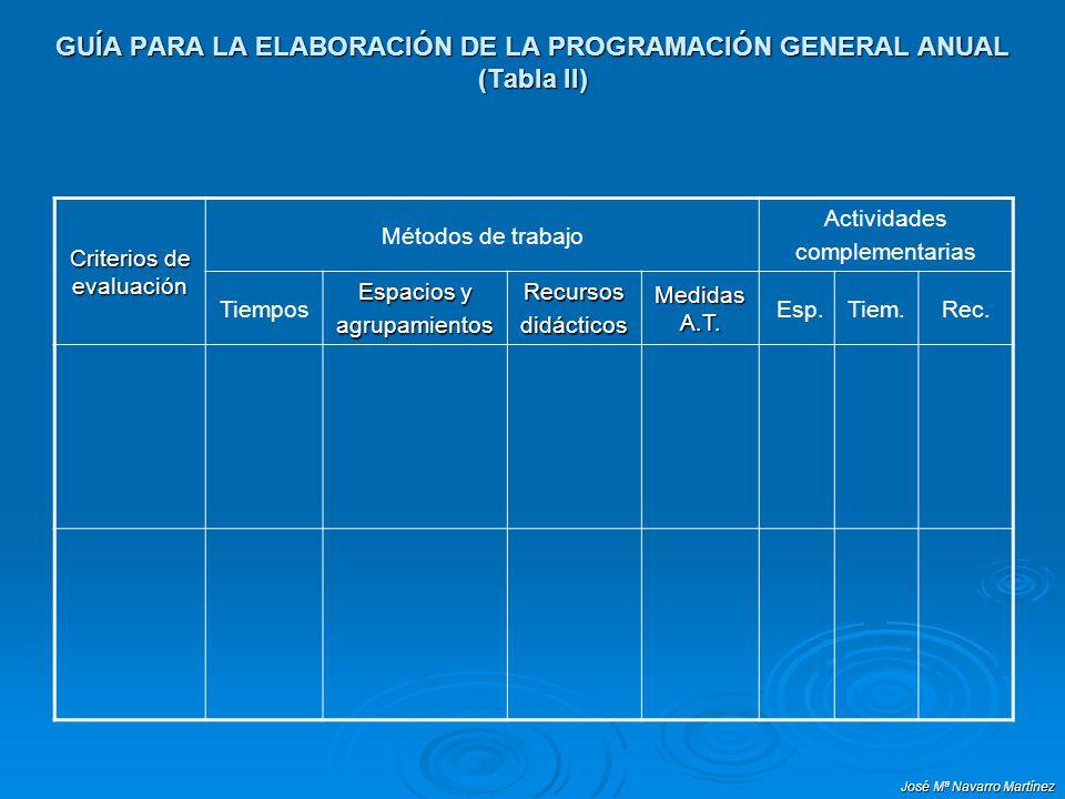 José Mª Navarro Martínez GUÍA PARA LA ELABORACIÓN DE LA PROGRAMACIÓN GENERAL ANUAL (Tabla II) Criterios de evaluación Métodos de trabajo Actividades c