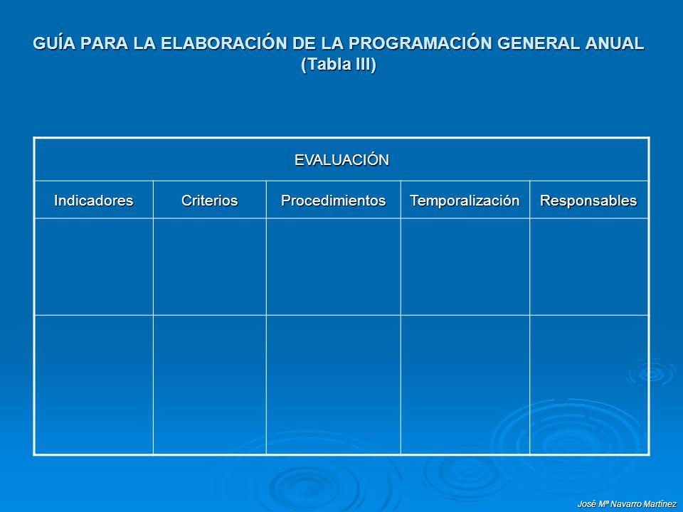 José Mª Navarro Martínez GUÍA PARA LA ELABORACIÓN DE LA PROGRAMACIÓN GENERAL ANUAL (Tabla III) EVALUACIÓN IndicadoresCriteriosProcedimientosTemporaliz