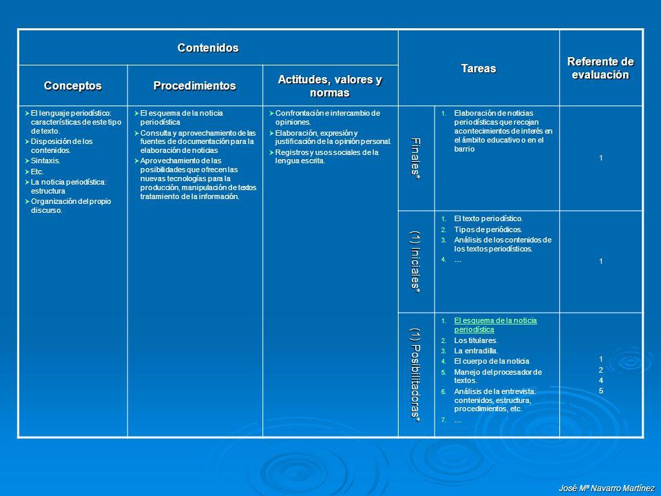 José Mª Navarro Martínez Contenidos Tareas Referente de evaluación ConceptosProcedimientos Actitudes, valores y normas El lenguaje periodístico: carac