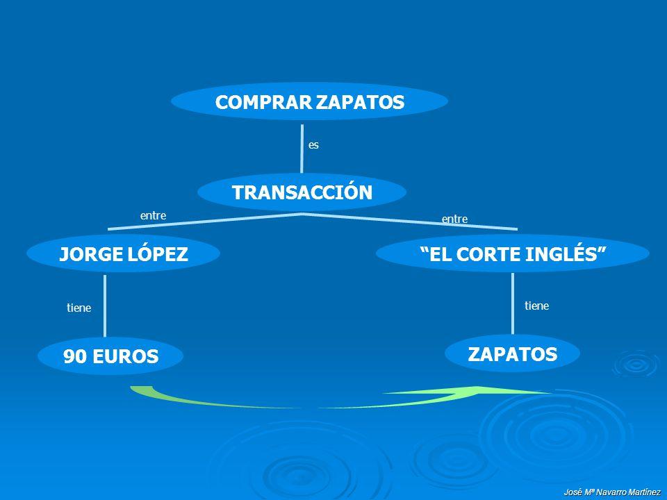 José Mª Navarro Martínez COMPRAR ZAPATOS TRANSACCIÓN 90 EUROS EL CORTE INGLÉS JORGE LÓPEZ ZAPATOS es entre tiene