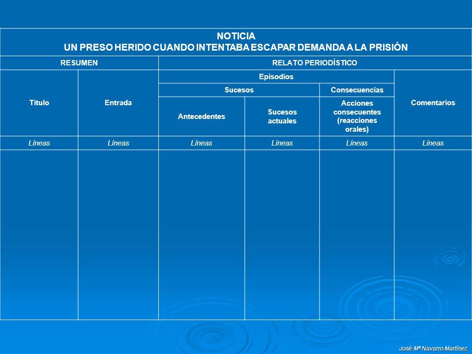 José Mª Navarro Martínez NOTICIA UN PRESO HERIDO CUANDO INTENTABA ESCAPAR DEMANDA A LA PRISIÓN RESUMENRELATO PERIODÍSTICO TítuloEntrada Episodios Come