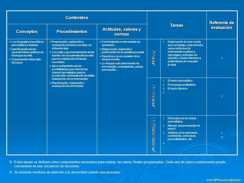 José Mª Navarro Martínez Contenidos Tareas Referente de evaluación ConceptosProcedimientos Actitudes, valores y normas Los lenguajes específicos: peri