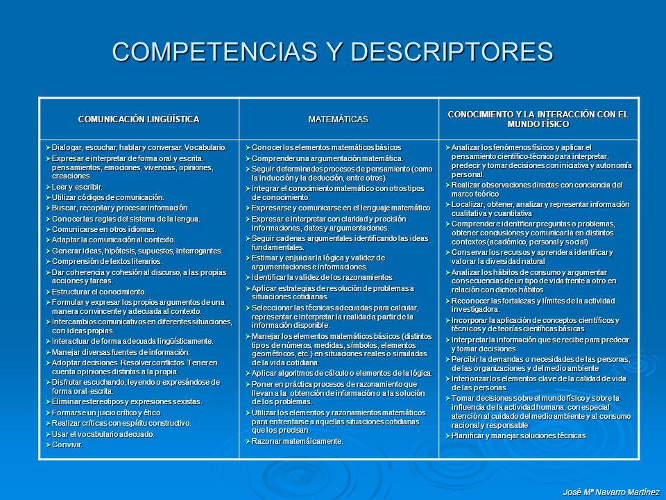 José Mª Navarro Martínez COMPETENCIAS Y DESCRIPTORES COMUNICACIÓN LINGÜÍSTICA MATEMÁTICAS CONOCIMIENTO Y LA INTERACCIÓN CON EL MUNDO FÍSICO Dialogar,