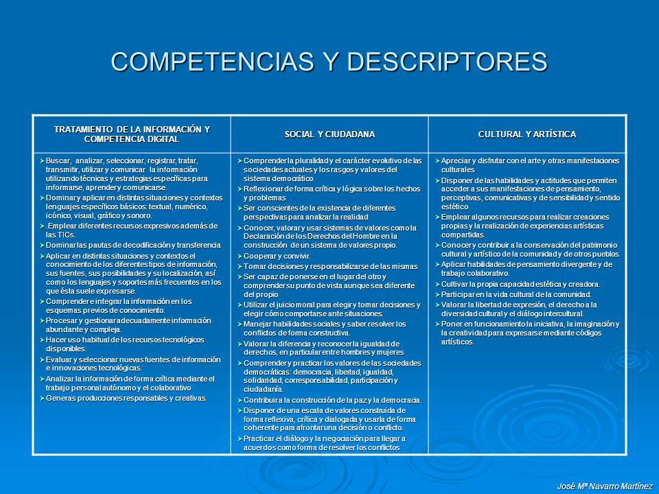 José Mª Navarro Martínez COMPETENCIAS Y DESCRIPTORES TRATAMIENTO DE LA INFORMACIÓN Y COMPETENCIA DIGITAL SOCIAL Y CIUDADANA CULTURAL Y ARTÍSTICA Busca