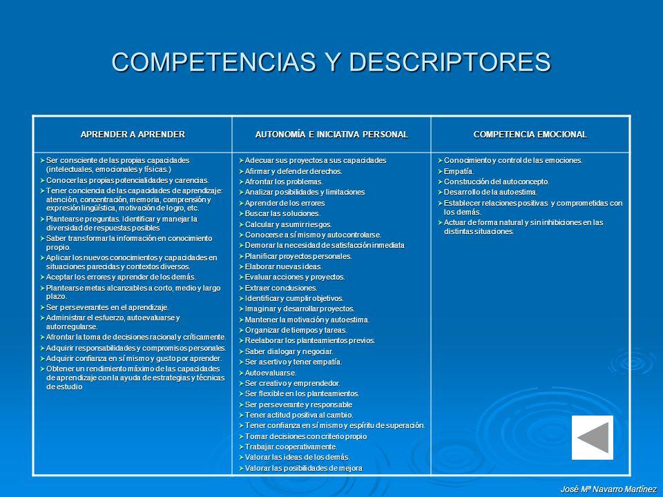 José Mª Navarro Martínez COMPETENCIAS Y DESCRIPTORES APRENDER A APRENDER AUTONOMÍA E INICIATIVA PERSONAL COMPETENCIA EMOCIONAL Ser consciente de las p