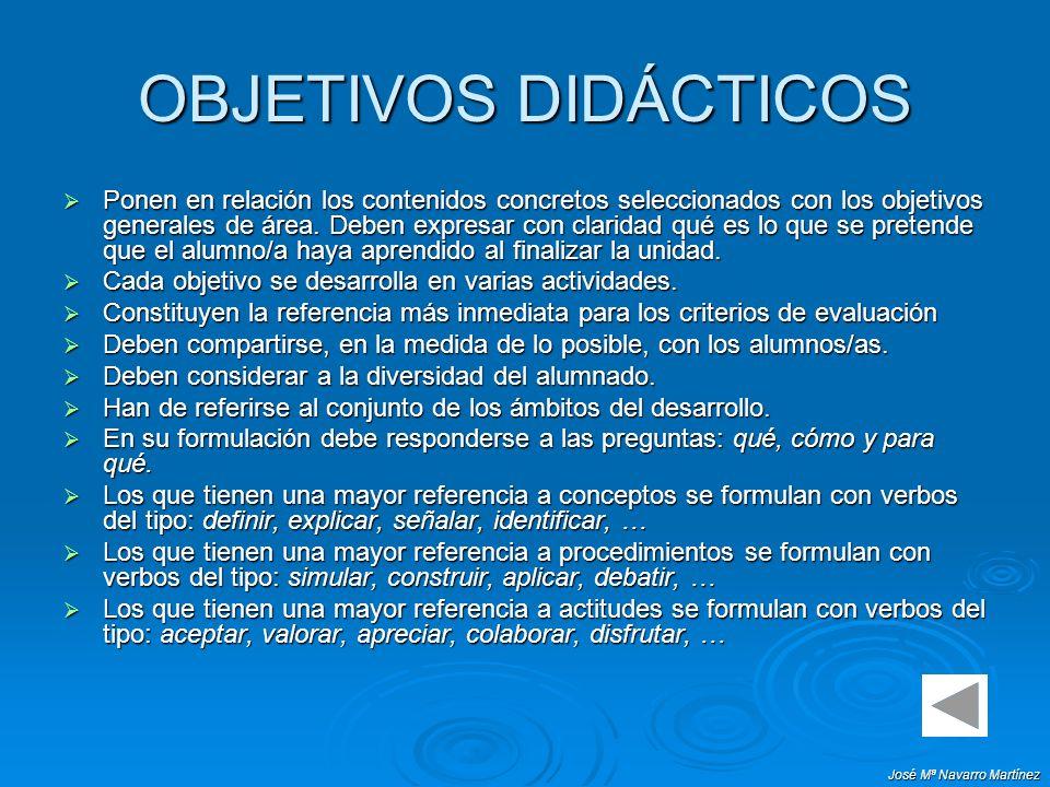 José Mª Navarro Martínez OBJETIVOS DIDÁCTICOS Ponen en relación los contenidos concretos seleccionados con los objetivos generales de área. Deben expr