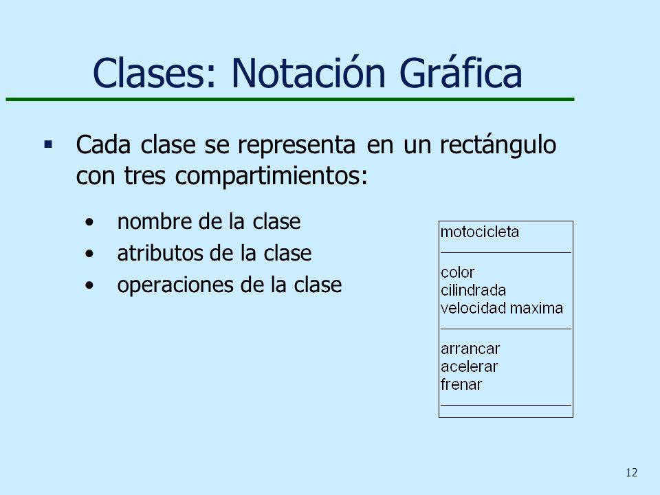 12 Clases: Notación Gráfica Cada clase se representa en un rectángulo con tres compartimientos: nombre de la clase atributos de la clase operaciones de la clase