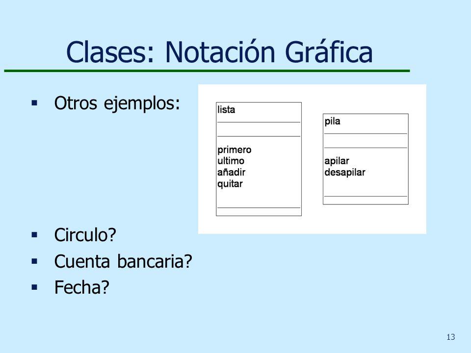 13 Clases: Notación Gráfica Otros ejemplos: Circulo? Cuenta bancaria? Fecha?