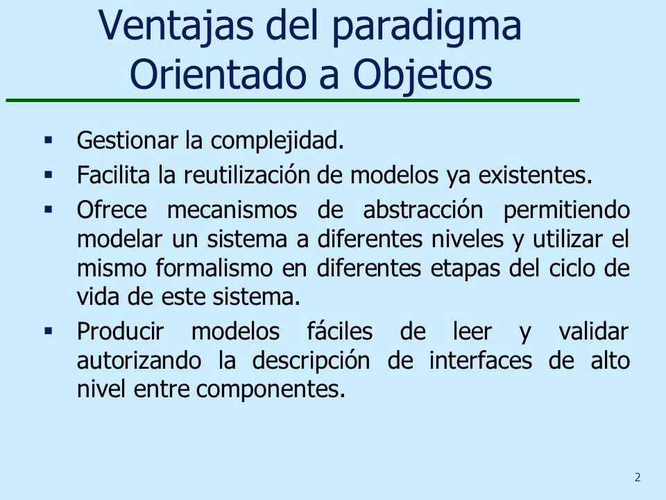 2 Ventajas del paradigma Orientado a Objetos Gestionar la complejidad.