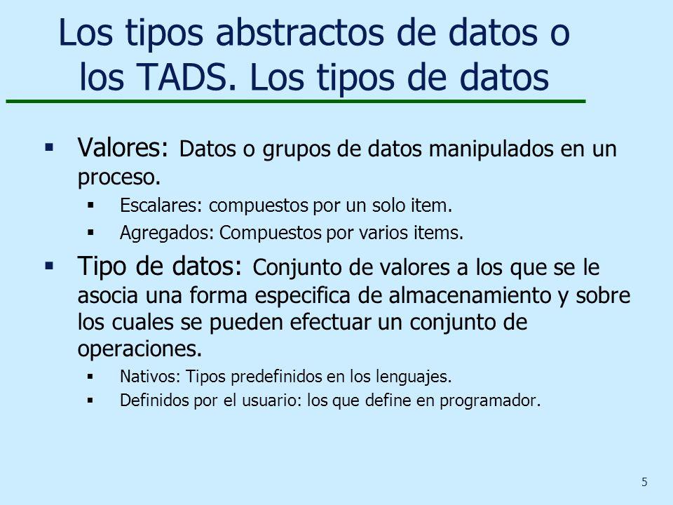 5 Los tipos abstractos de datos o los TADS. Los tipos de datos Valores: Datos o grupos de datos manipulados en un proceso. Escalares: compuestos por u