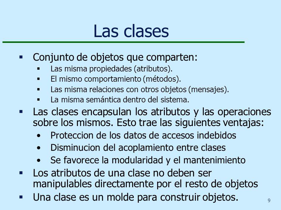9 Las clases Conjunto de objetos que comparten: Las misma propiedades (atributos). El mismo comportamiento (métodos). Las misma relaciones con otros o