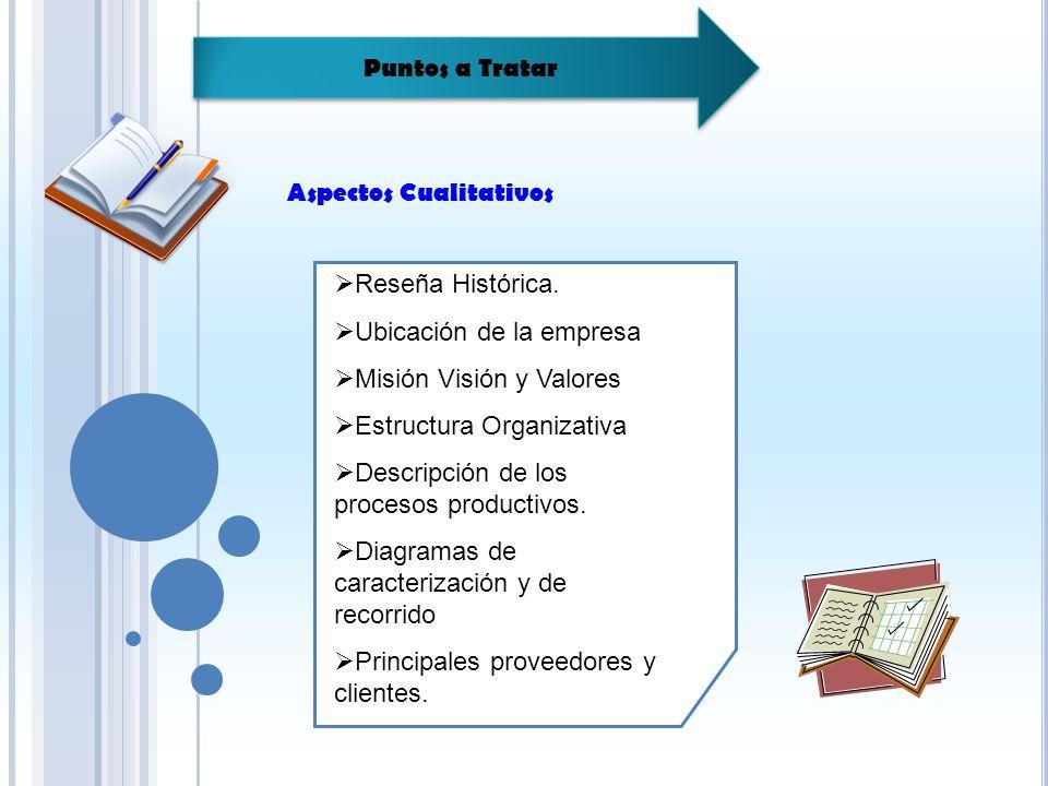 República Bolivariana de Venezuela Universidad Simón Bolívar Cátedra: Administración de Materiales República Bolivariana de Venezuela Universidad Simó