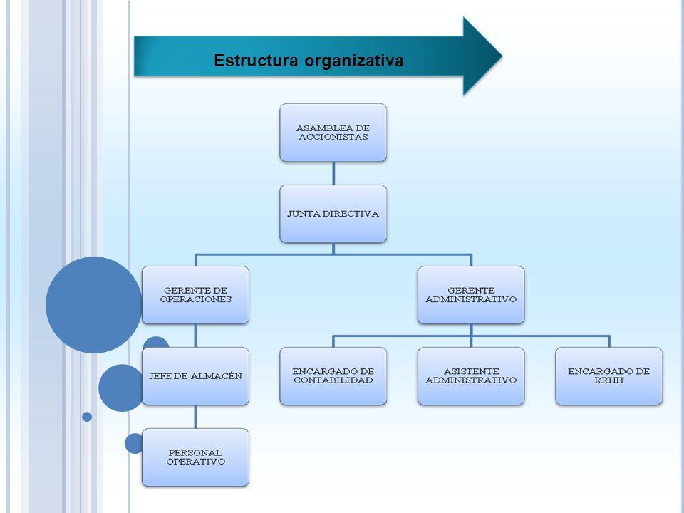 Valores Responsabilidad Solidaridad Trabajo en equipo Liderazgo Puntualidad Honestidad Perseverancia Iniciativa