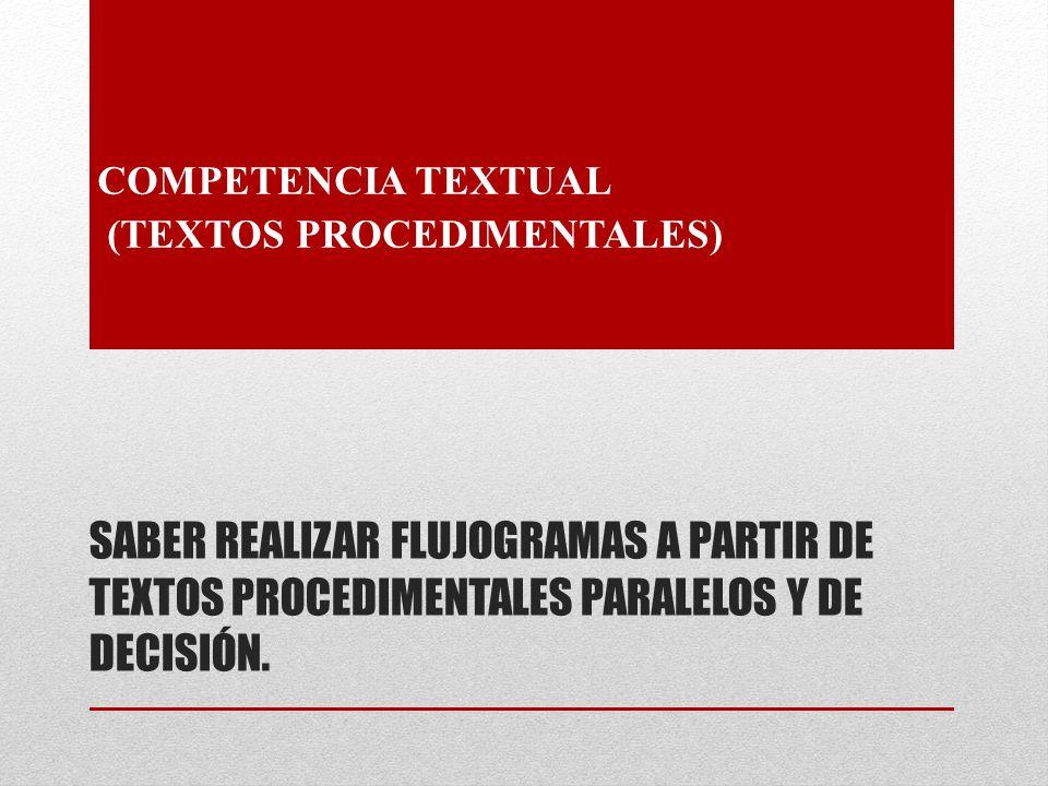 SABER REALIZAR FLUJOGRAMAS A PARTIR DE TEXTOS PROCEDIMENTALES PARALELOS Y DE DECISIÓN. COMPETENCIA TEXTUAL (TEXTOS PROCEDIMENTALES)