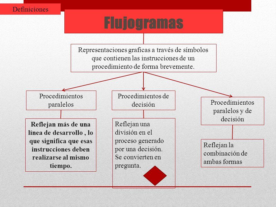Flujogramas Procedimientos paralelos Representaciones graficas a través de símbolos que contienen las instrucciones de un procedimiento de forma breve