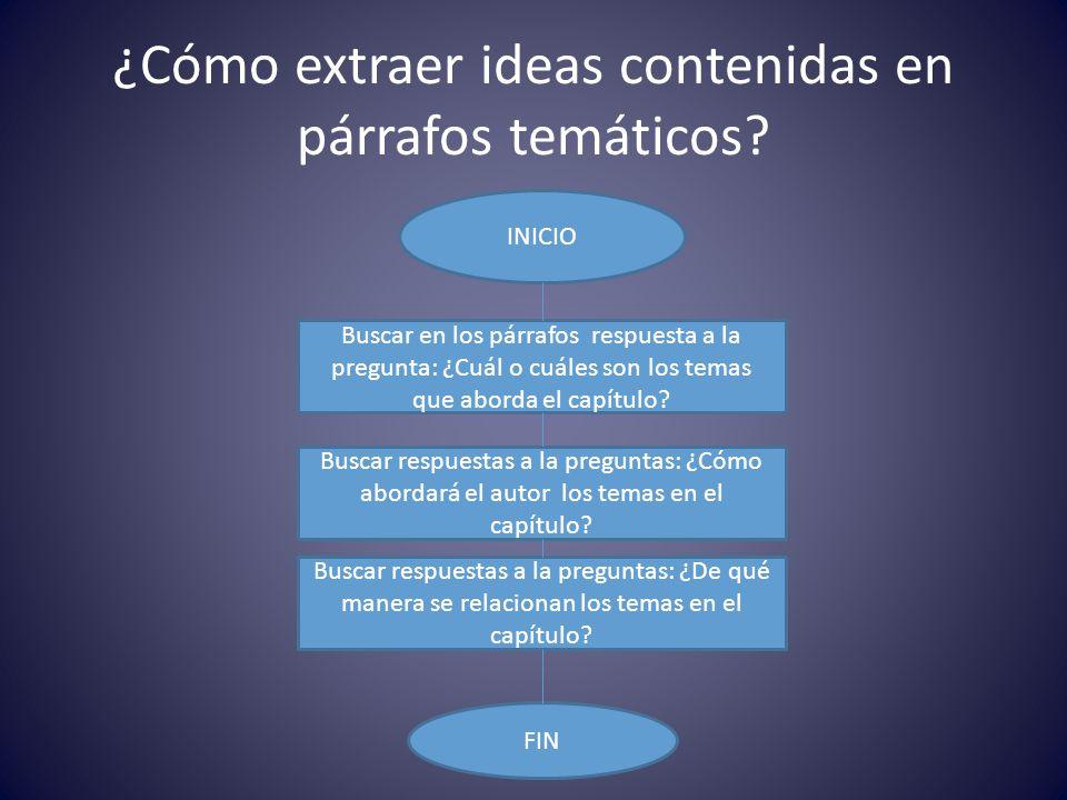 ¿Cómo extraer ideas contenidas en párrafos temáticos? INICIO Buscar en los párrafos respuesta a la pregunta: ¿Cuál o cuáles son los temas que aborda e