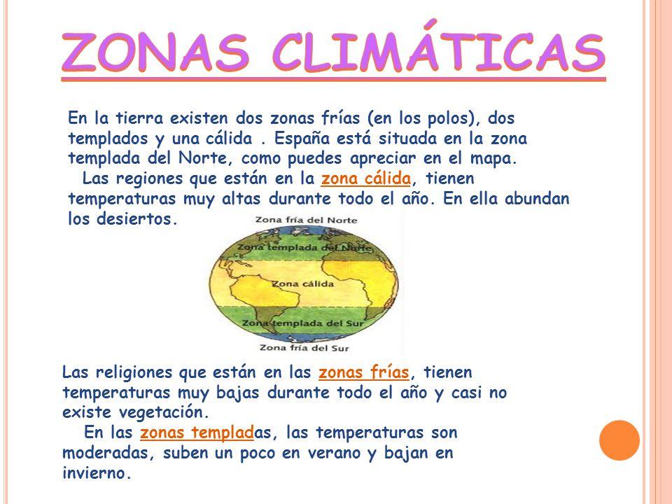 En la tierra existen dos zonas frías (en los polos), dos templados y una cálida.