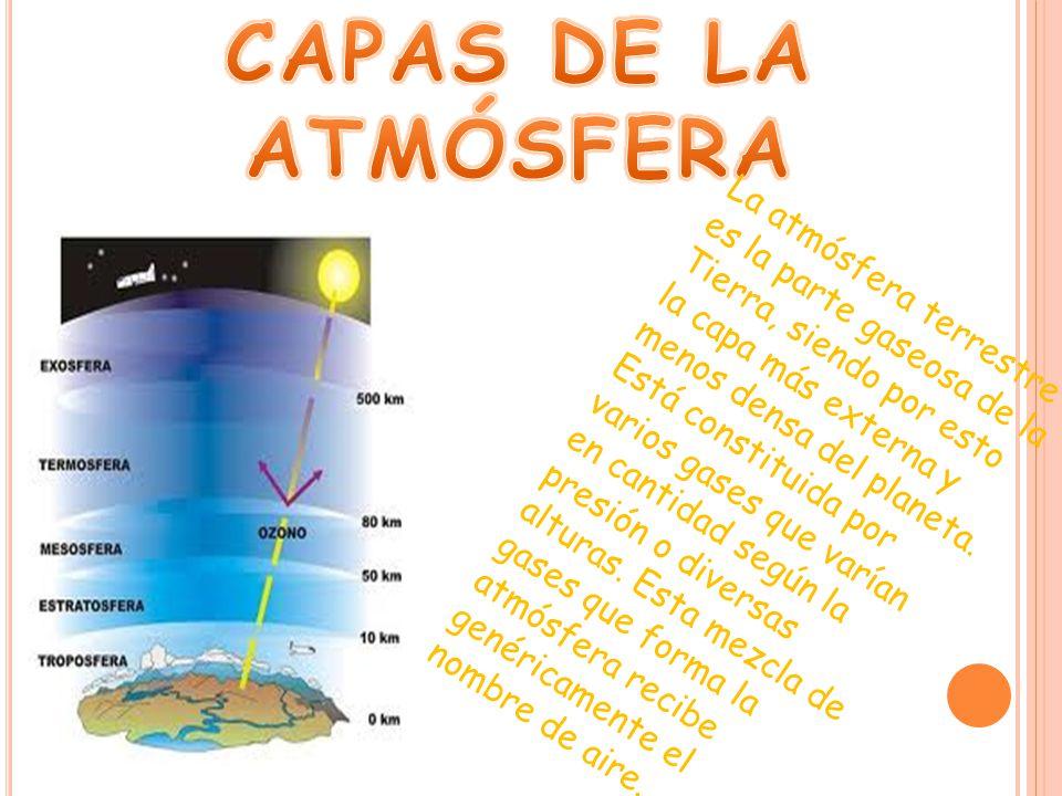 La atmósfera terrestre es la parte gaseosa de la Tierra, siendo por esto la capa más externa y menos densa del planeta.