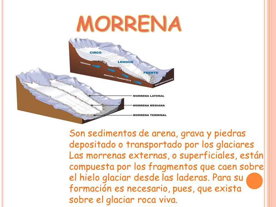 Son sedimentos de arena, grava y piedras depositado o transportado por los glaciares Las morrenas externas, o superficiales, están compuesta por los fragmentos que caen sobre el hielo glaciar desde las laderas.