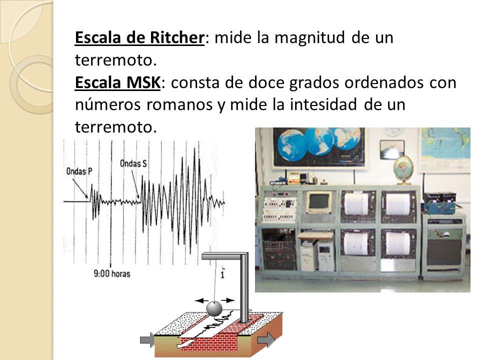 Escala de Ritcher: mide la magnitud de un terremoto.