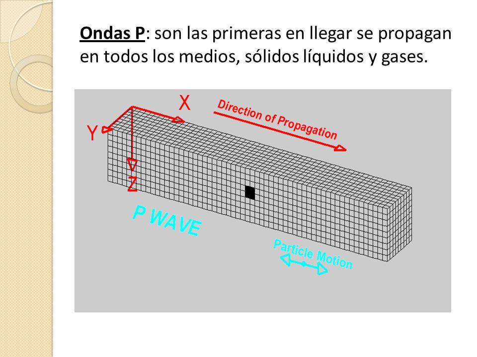 Ondas P: son las primeras en llegar se propagan en todos los medios, sólidos líquidos y gases.