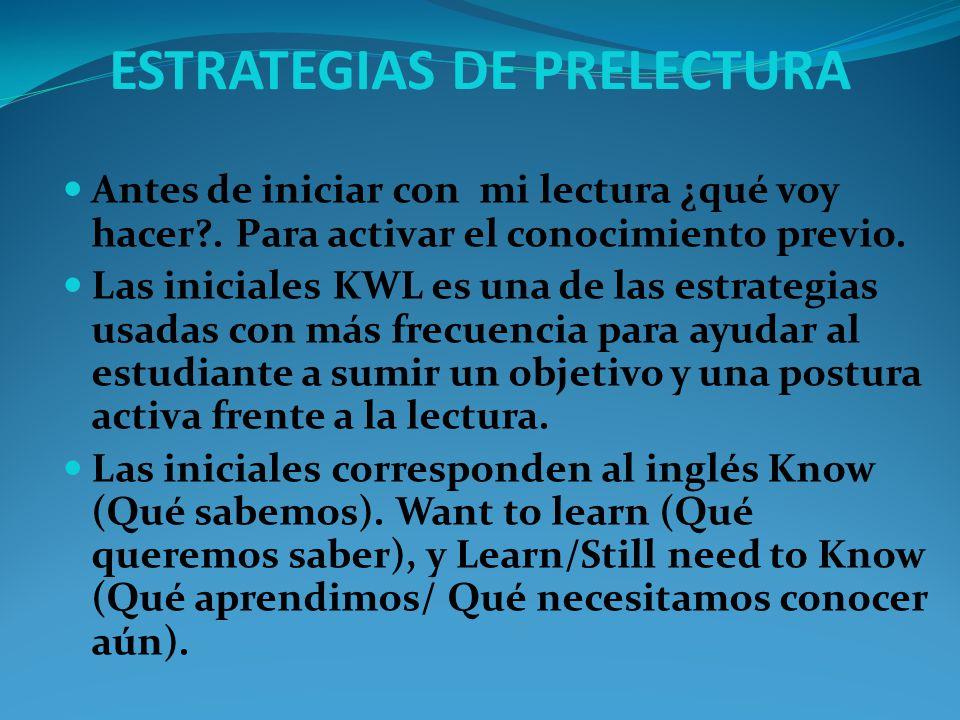 ESTRATEGIAS DE PRELECTURA Antes de iniciar con mi lectura ¿qué voy hacer?.