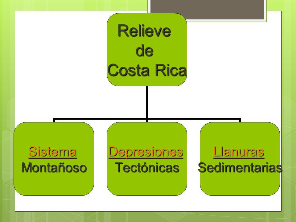 Relievede Costa Rica Sistema Montañoso Depresiones Tectónicas Llanuras Sedimentarias