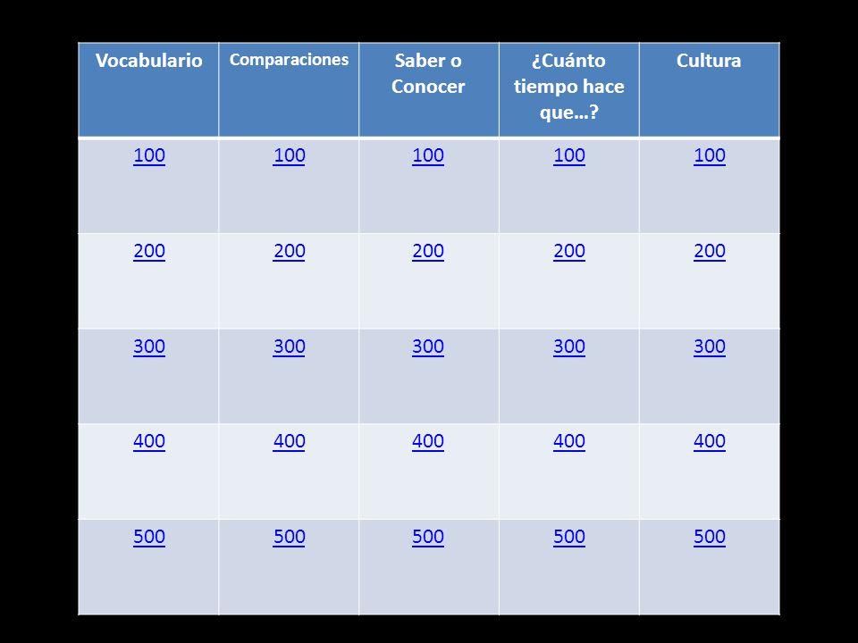 Vocabulario Comparaciones Saber o Conocer ¿Cuánto tiempo hace que…? Cultura 100 200 300 400 500