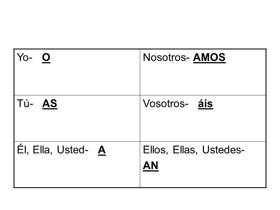 Yo- ONosotros- AMOS Tú- ASVosotros- áis Él, Ella, Usted- AEllos, Ellas, Ustedes- AN