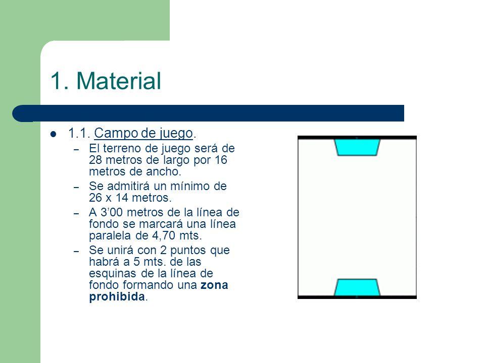 1. Material 1.1. Campo de juego. – El terreno de juego será de 28 metros de largo por 16 metros de ancho. – Se admitirá un mínimo de 26 x 14 metros. –