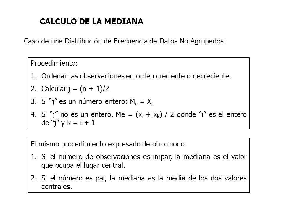 CALCULO DE LA MEDIANA Caso de una Distribución de Frecuencia de Datos No Agrupados: Procedimiento: 1.Ordenar las observaciones en orden creciente o decreciente.