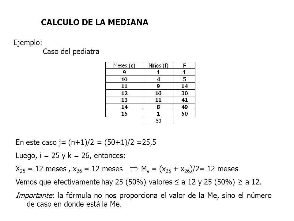 CALCULO DE LA MEDIANA Ejemplo: Caso del pediatra En este caso j= (n+1)/2 = (50+1)/2 =25,5 Luego, i = 25 y k = 26, entonces: X 25 = 12 meses, x 26 = 12 meses M e = (x 25 + x 26 )/2= 12 meses Vemos que efectivamente hay 25 (50%) valores a 12 y 25 (50%) a 12.