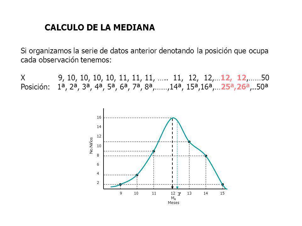 CALCULO DE LA MEDIANA Si organizamos la serie de datos anterior denotando la posición que ocupa cada observación tenemos: X 9, 10, 10, 10, 10, 11, 11, 11, …..