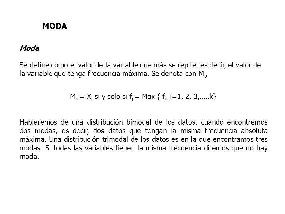 MODA Moda Se define como el valor de la variable que más se repite, es decir, el valor de la variable que tenga frecuencia máxima.